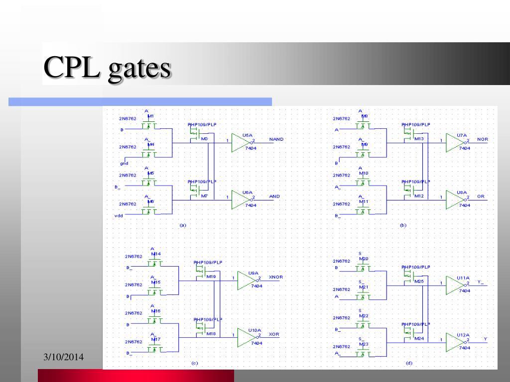 CPL gates