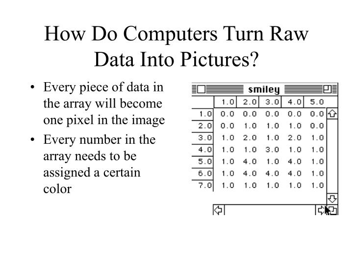 How do computers turn raw data into pictures