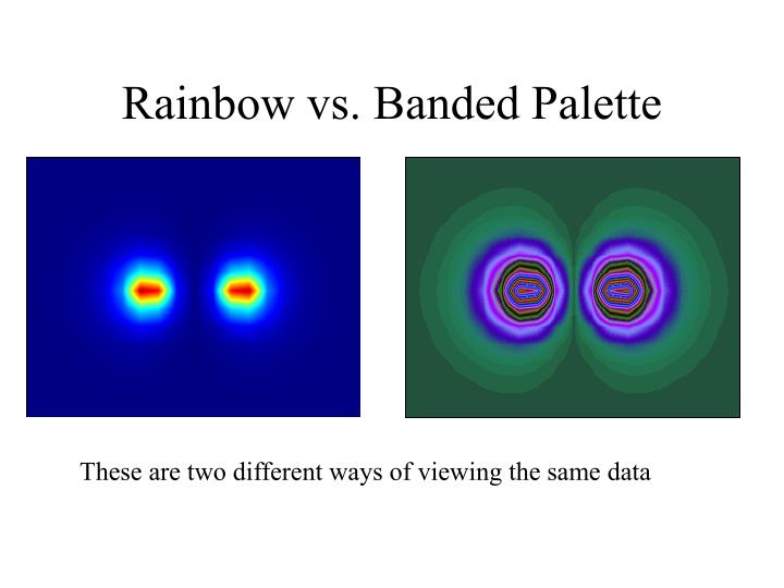 Rainbow vs. Banded Palette