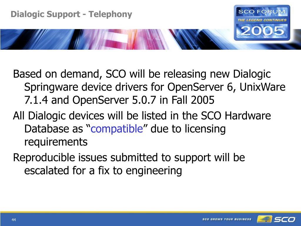 Dialogic Support - Telephony