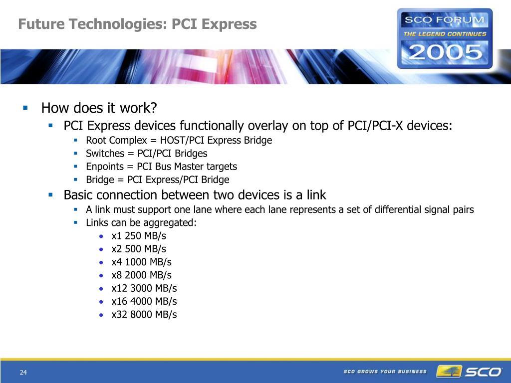 Future Technologies: PCI Express