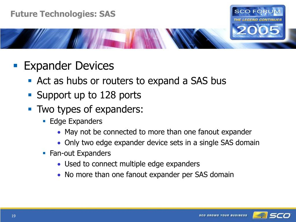 Future Technologies: SAS