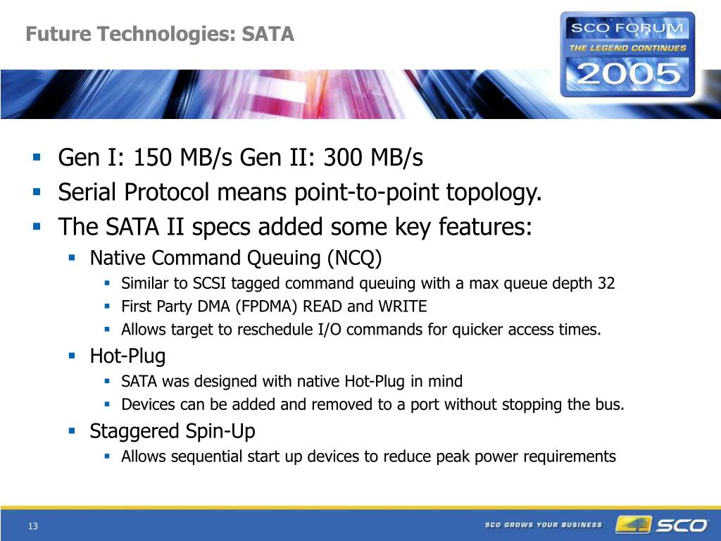 Future Technologies: SATA