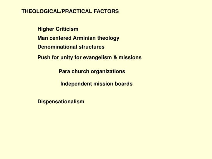 THEOLOGICAL/PRACTICAL FACTORS