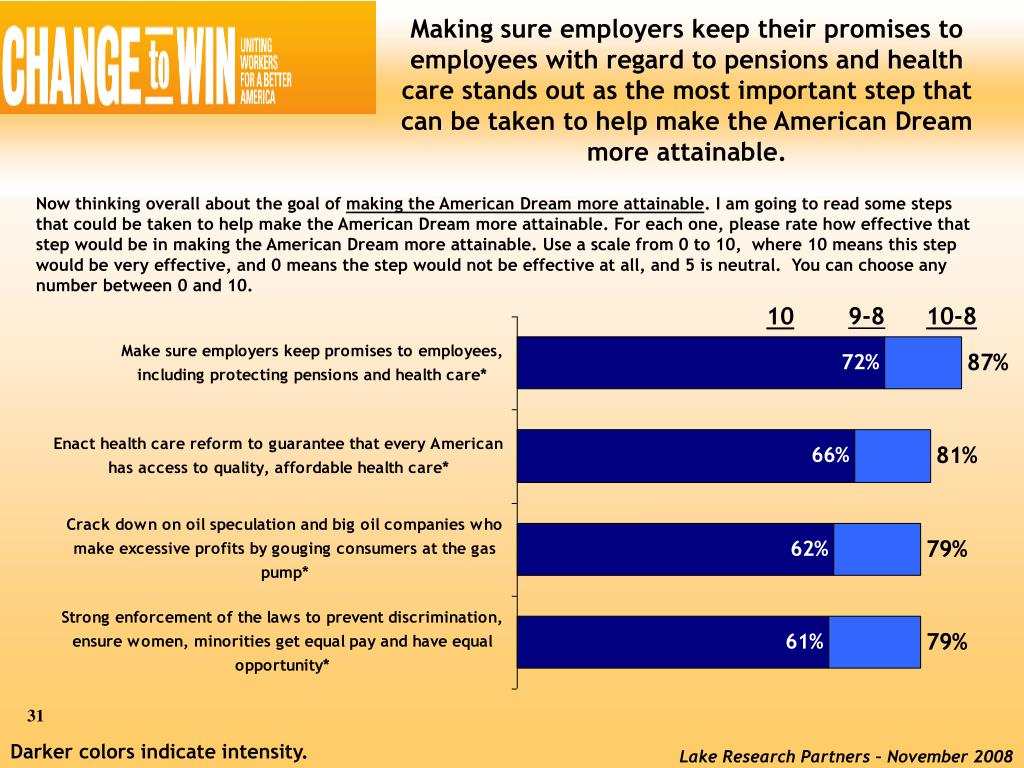 Making sure employers keep their promises to employees with regard to pensions and health care stands out as the most important step that can be taken to help make the American Dream more attainable.
