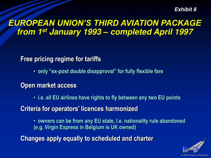 EUROPEAN UNION'S THIRD AVIATION PACKAGE