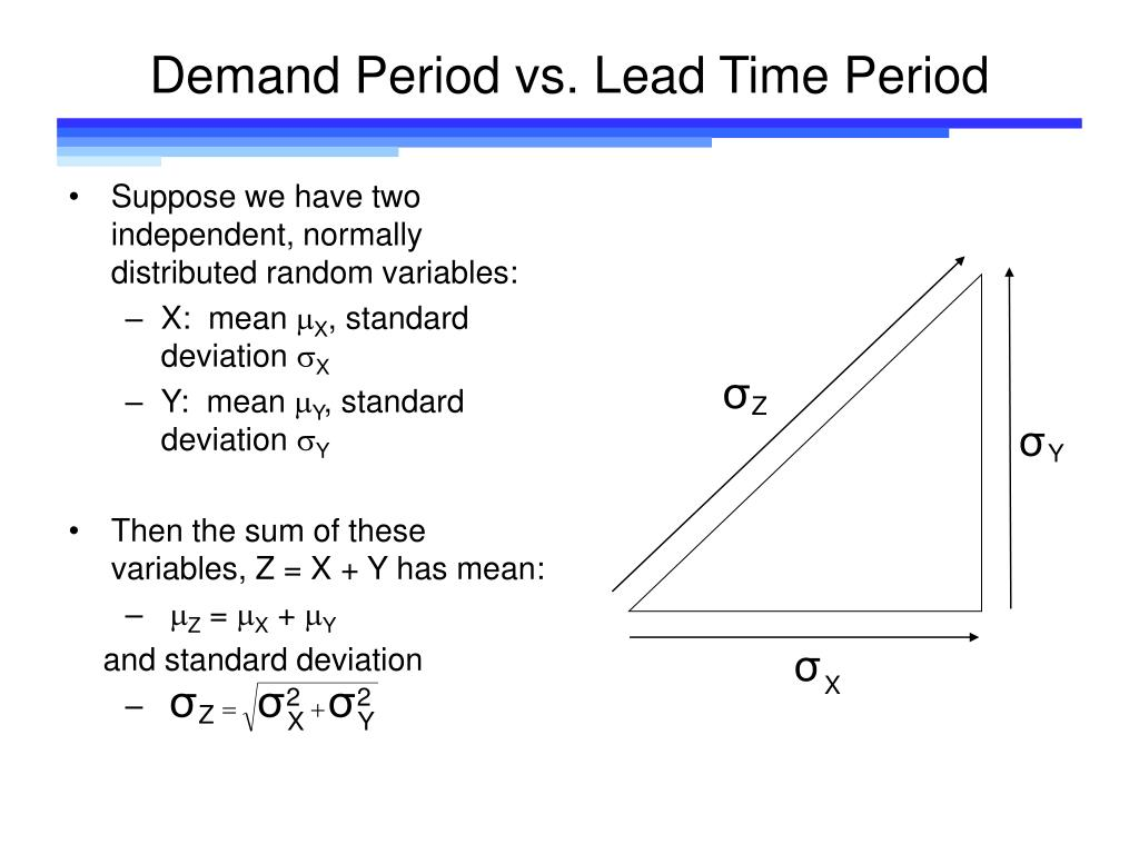 Demand Period vs. Lead Time Period