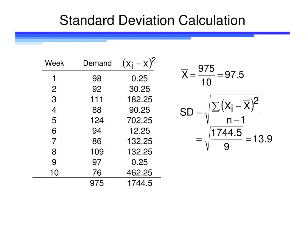 Standard Deviation Calculation