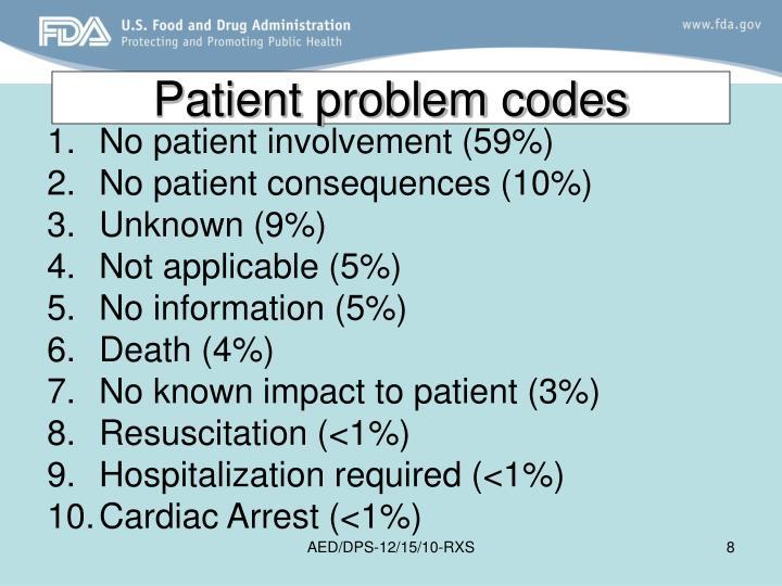 Patient problem codes