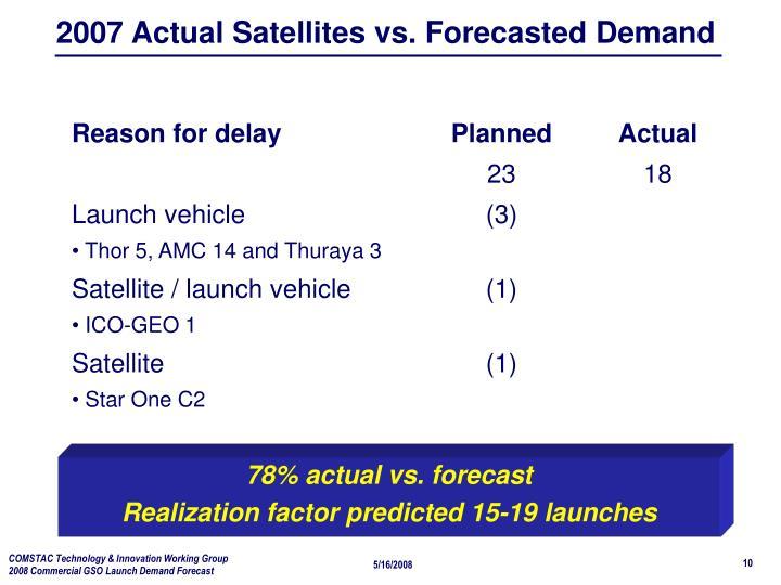 2007 Actual Satellites vs. Forecasted Demand