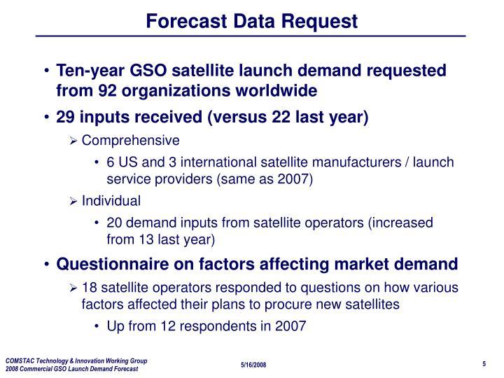 Forecast Data Request