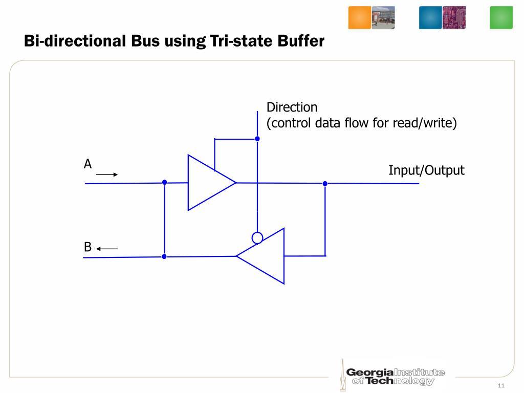 Bi-directional Bus using Tri-state Buffer