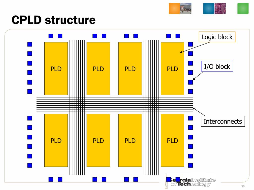 CPLD structure