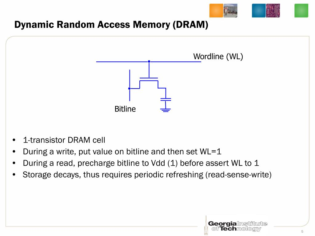 Dynamic Random Access Memory (DRAM)