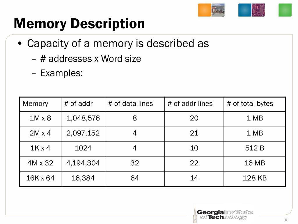 Memory Description