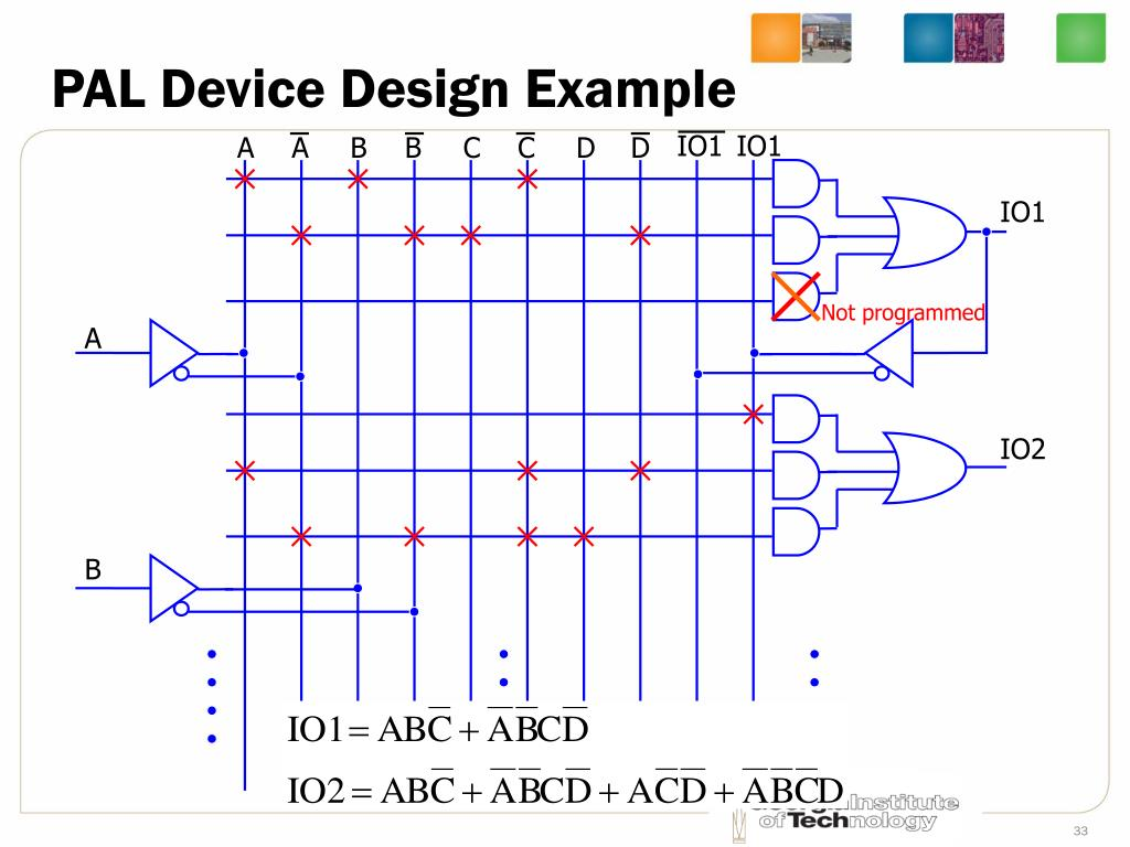 PAL Device Design Example