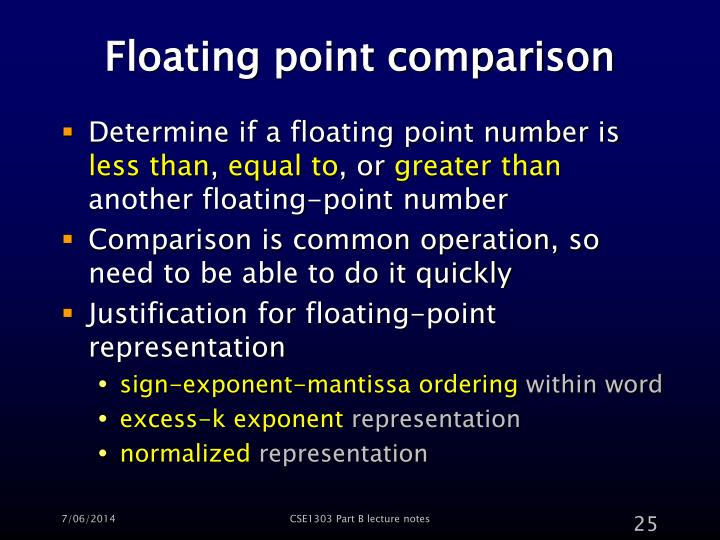 Floating point comparison