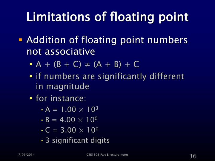 Limitations of floating point