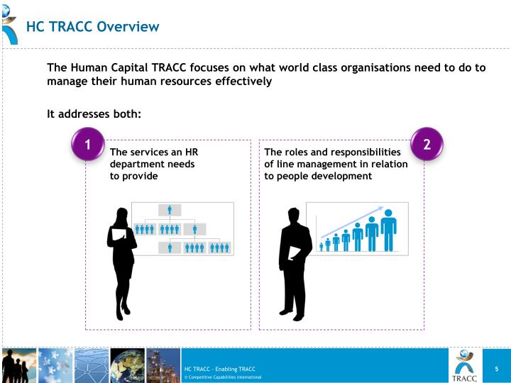 HC TRACC Overview
