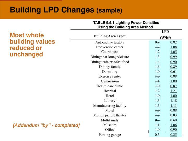 Building LPD Changes