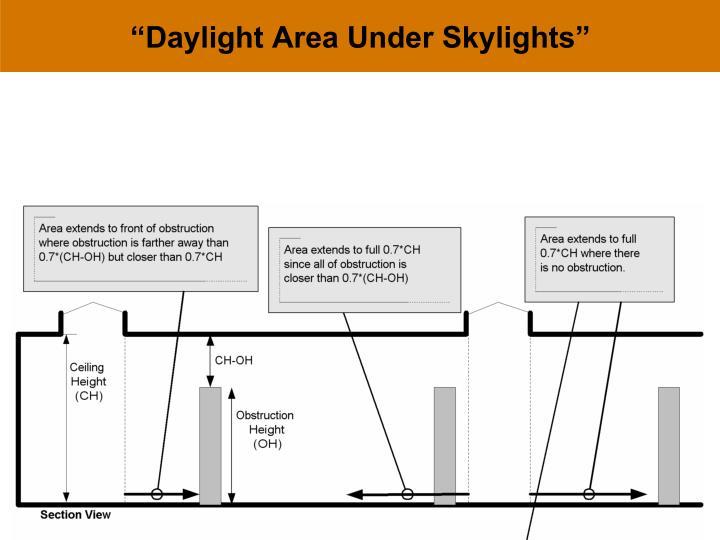 """Daylight Area Under Skylights"""