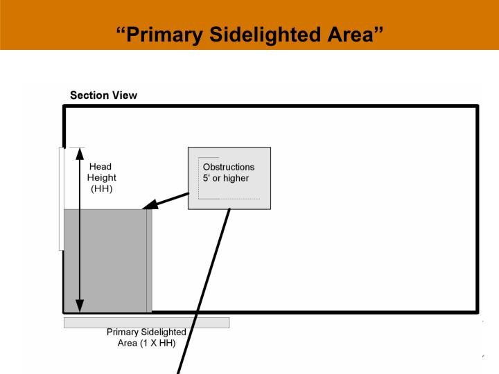 """""""Primary Sidelighted Area"""""""
