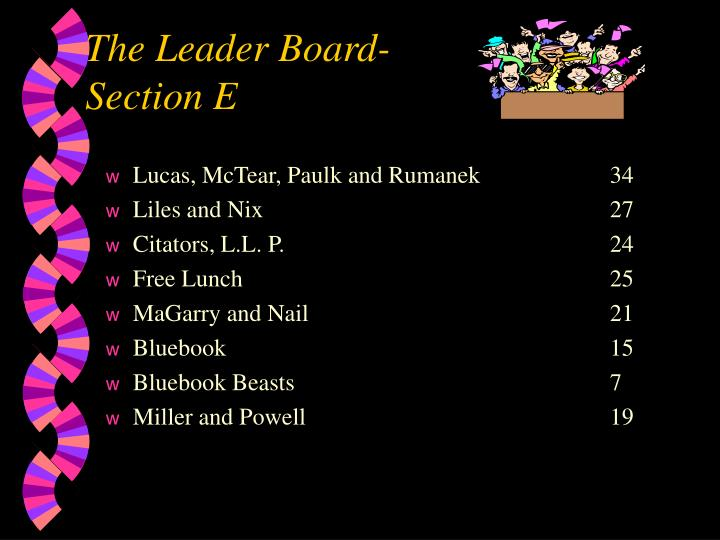 The Leader Board-