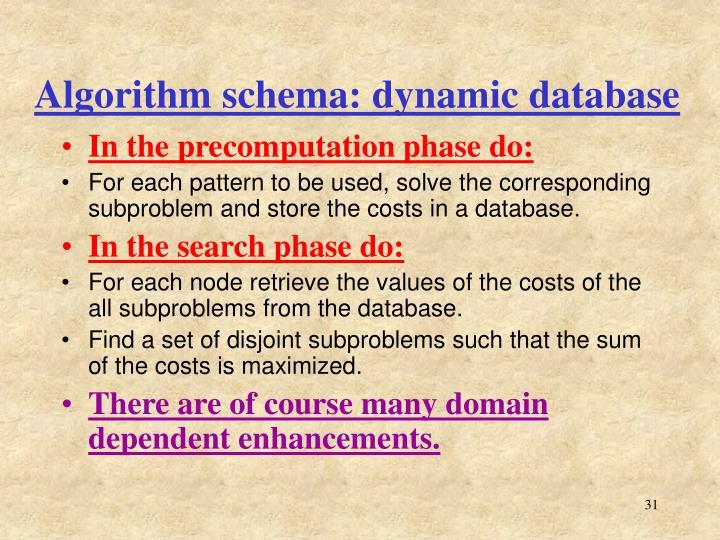 Algorithm schema: dynamic database