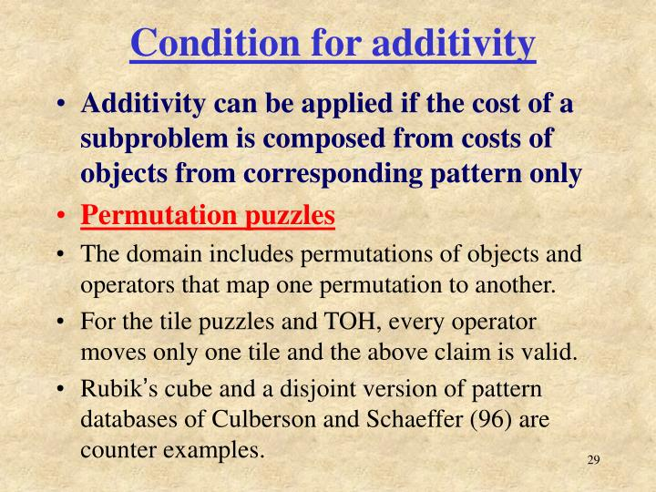 Condition for additivity