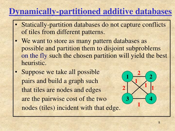 Dynamically-partitioned additive databases
