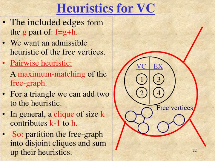 Heuristics for VC