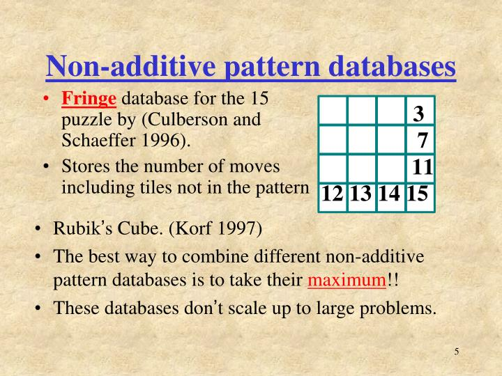 Non-additive pattern databases