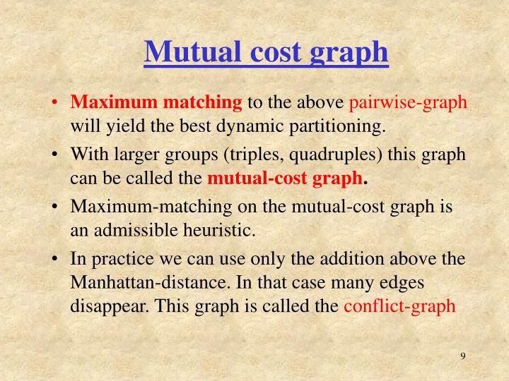 Mutual cost graph