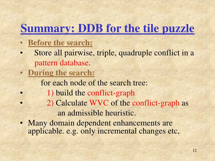 Summary: DDB for the tile puzzle