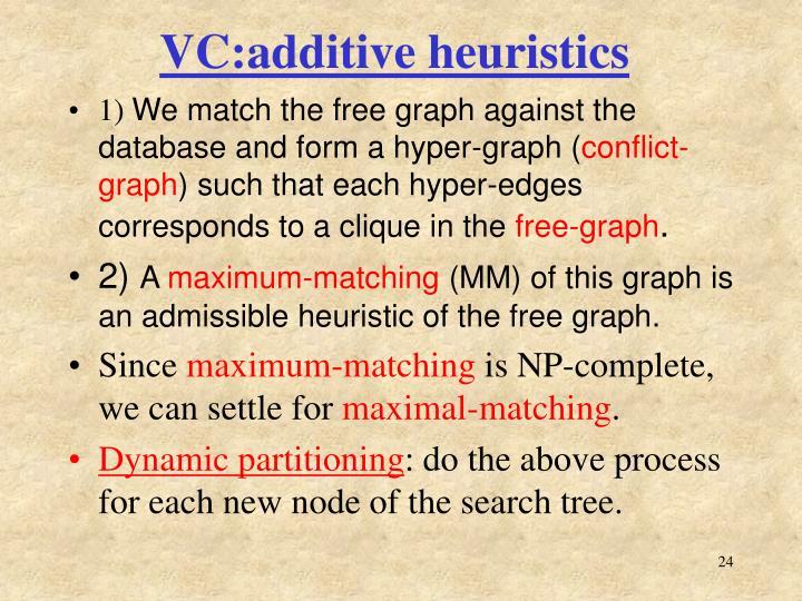 VC:additive heuristics