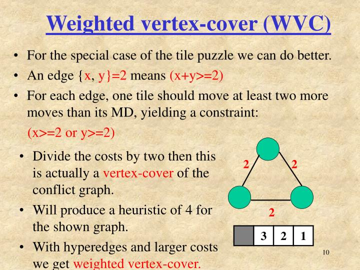 Weighted vertex-cover (WVC)
