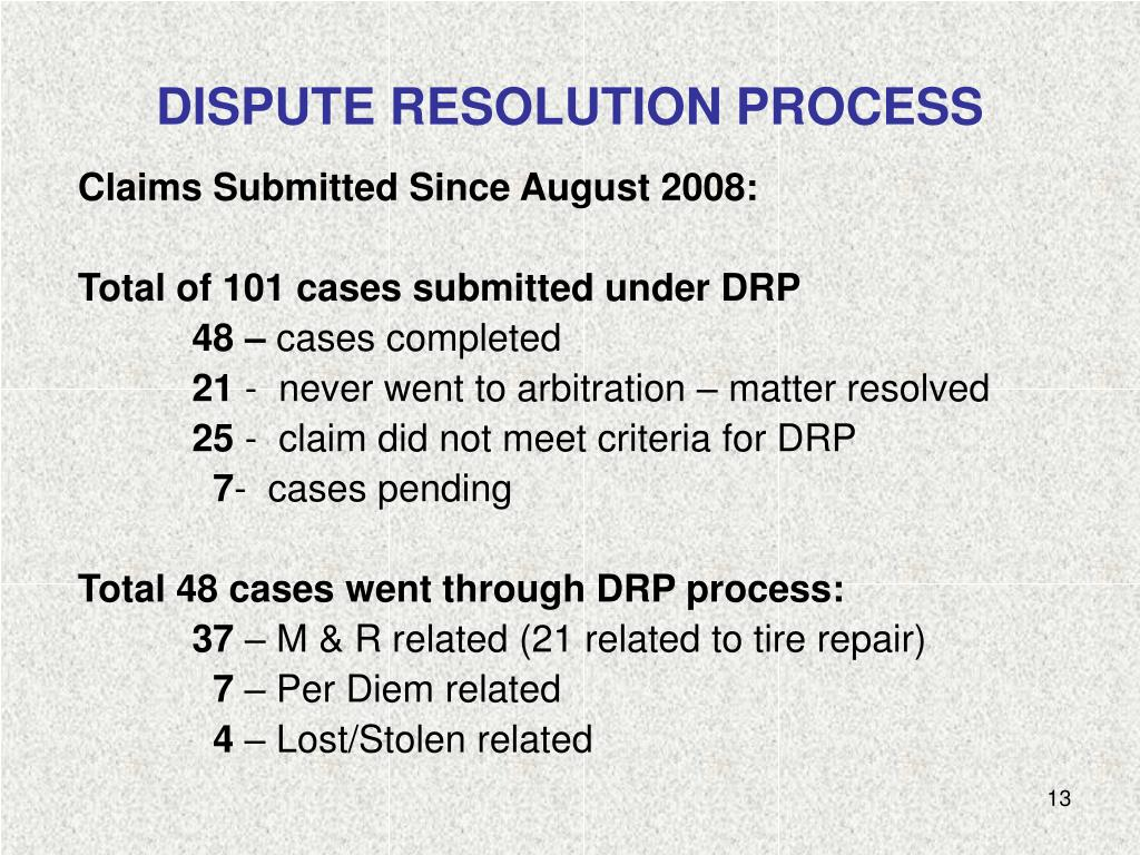 DISPUTE RESOLUTION PROCESS