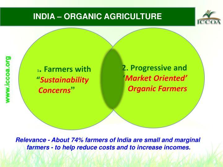 INDIA – ORGANIC AGRICULTURE