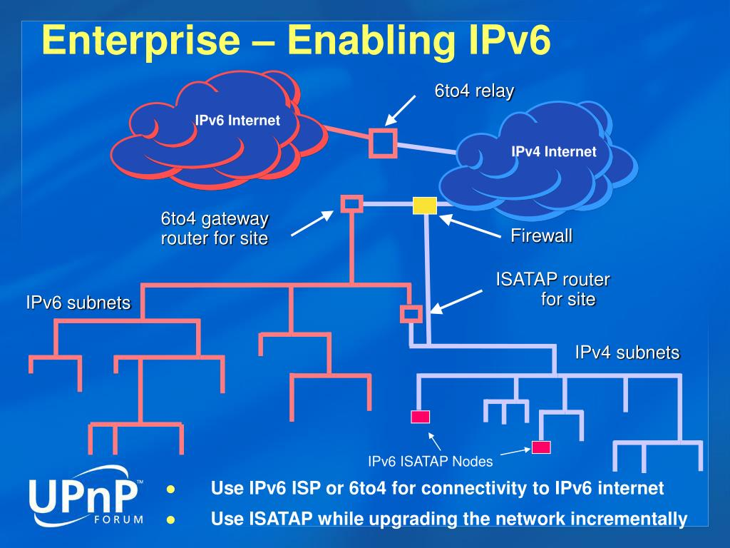 Enterprise – Enabling IPv6