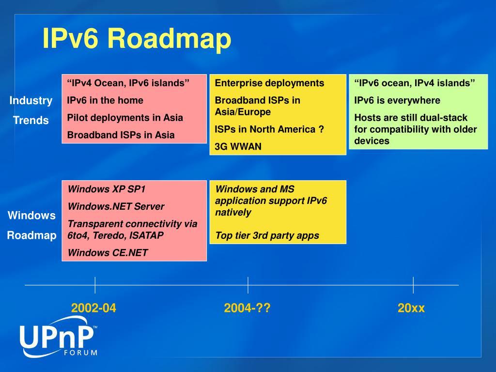 IPv6 Roadmap