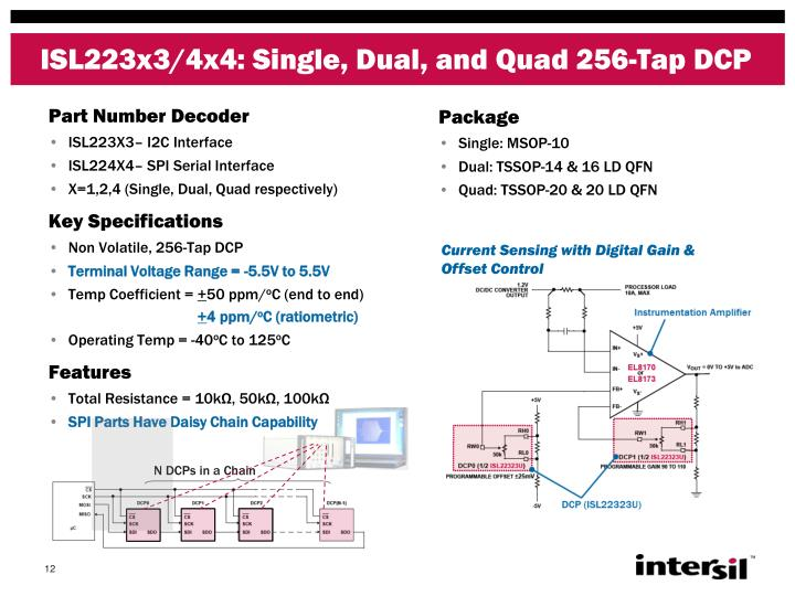 ISL223x3/4x4: Single, Dual, and Quad 256-Tap DCP