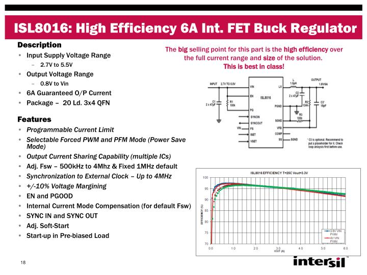 ISL8016: High Efficiency 6A Int. FET Buck Regulator