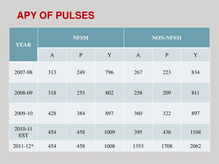 APY OF PULSES