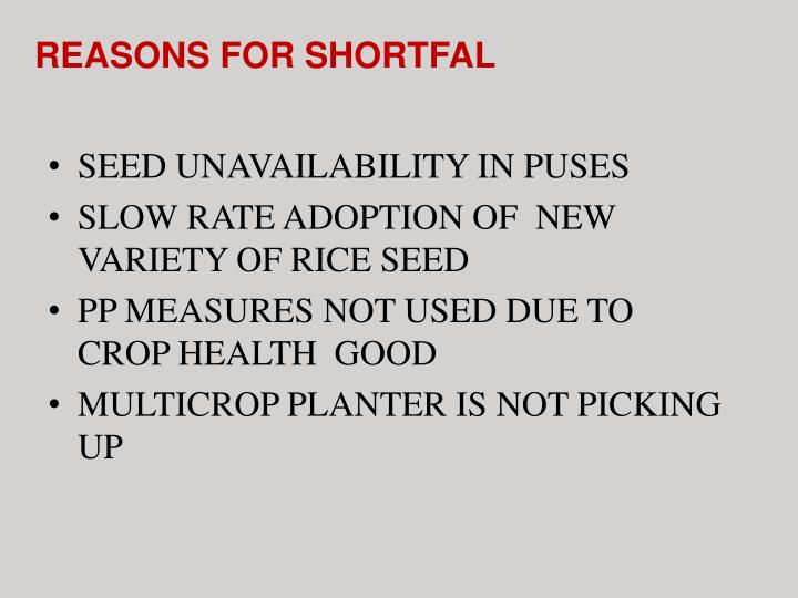 REASONS FOR SHORTFAL