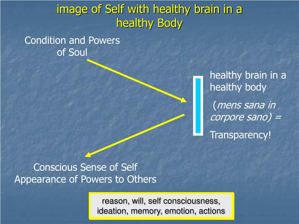image of Self with healthy brain in a healthy Body