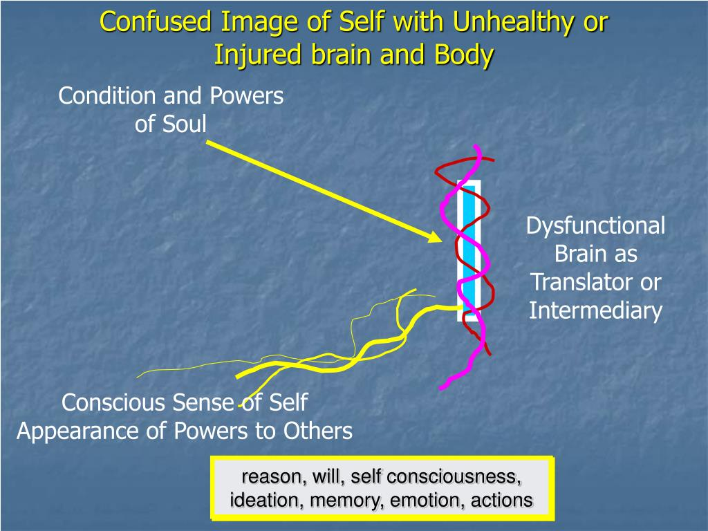 Confused Image of Self with Unhealthy or Injured brain and Body