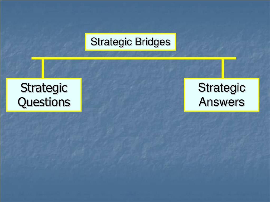 Strategic Bridges