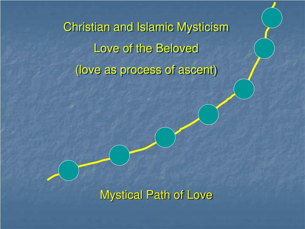 Christian and Islamic Mysticism