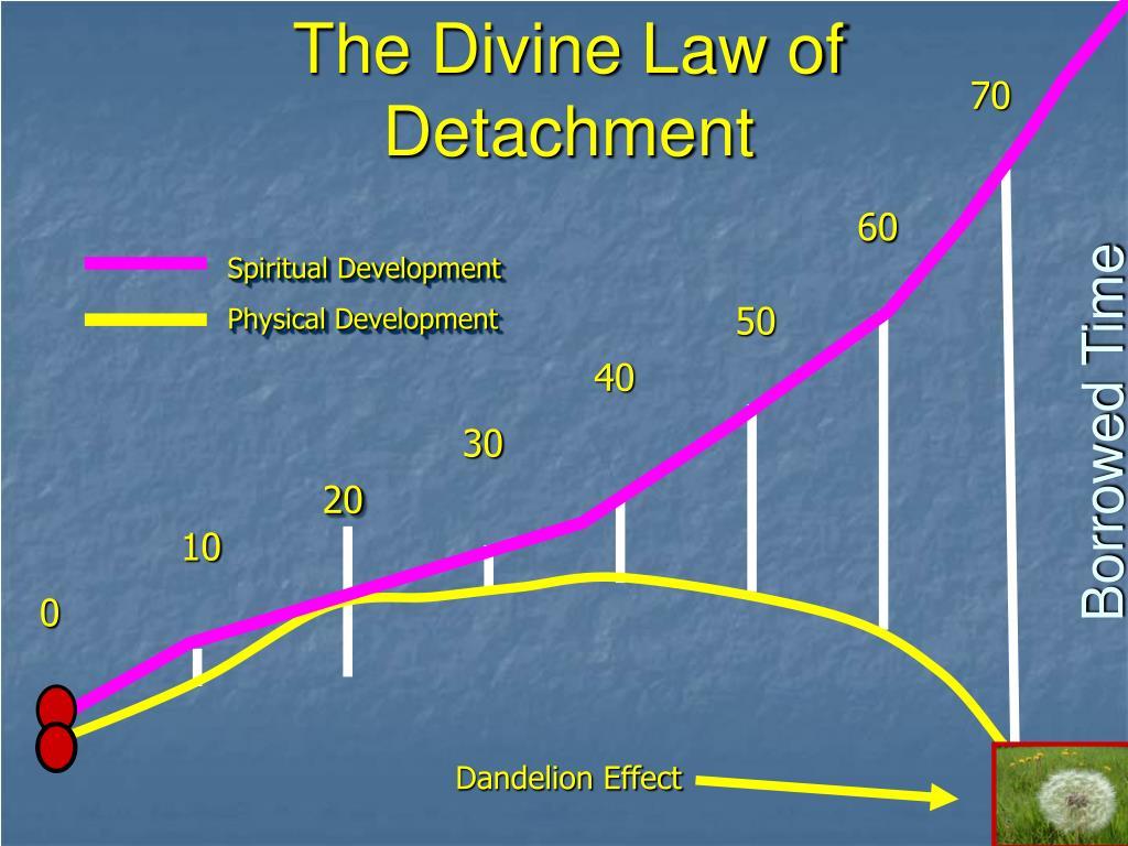 The Divine Law of Detachment