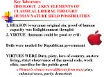 key takeaways ideology 2 key elements of classical liberal thought human nature held possibilities